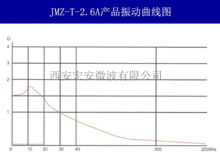 振動曲線.jpg